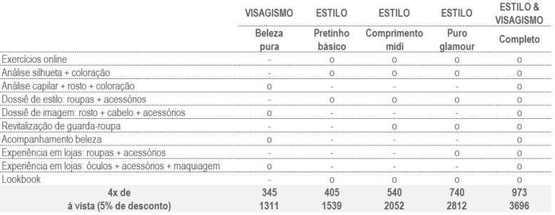 Pacotes_Estilo_Visagismo