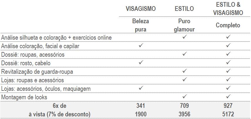 Tabela de preços de serviços de personal stylist